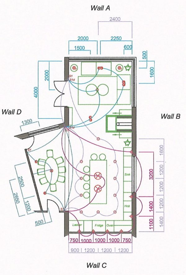 Your Building Plan Check-List